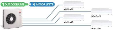 Inverter cu 5,4,3,2 unitati interne - Inverter cu 5,4,3,2 unitati interne