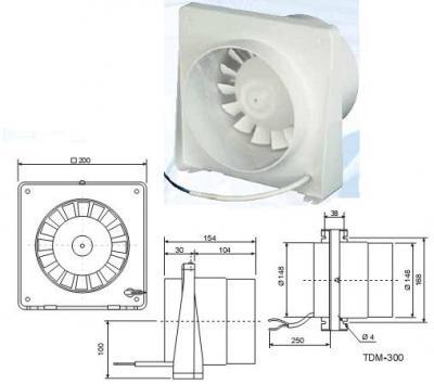 Ventilator TDM  - TDM