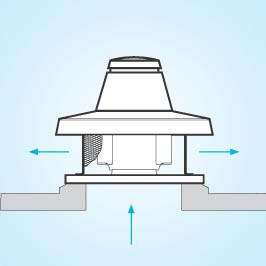 Ventilator Torretta TRM  - Torretta TRM