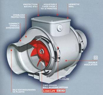 Ventilator LINEO  - LINEO Vortice