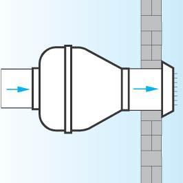 Ventilator CA - CA Vortice