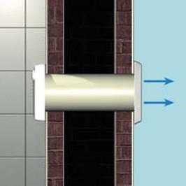 Ventilator Punto M - Vortice Punto