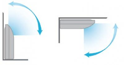 Convertibile tavan/podea