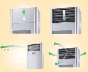 Coloana de climatizare